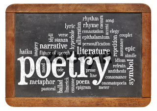 poetry word cloud