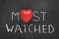 most watched heart