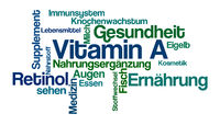 Word Cloud on a white background - Vitamin A (German)