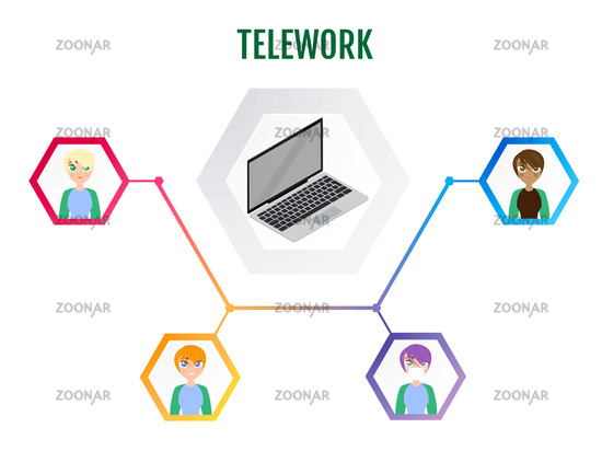 Telework. Remote work as a new work order and lifestyle.