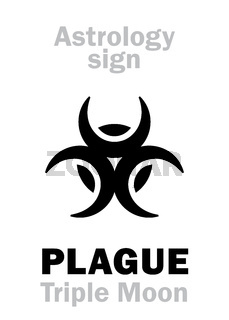 Astrology: PLAGUE (Black Triple Moon)