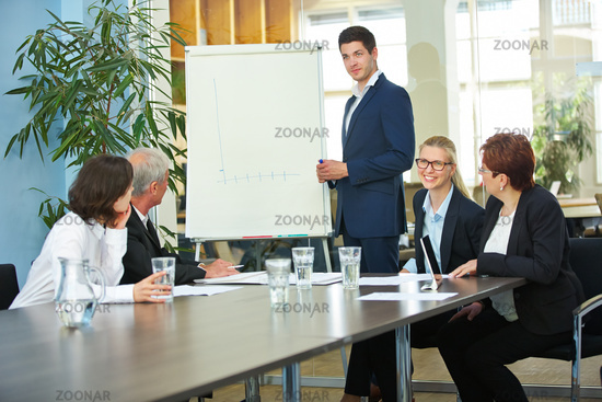Business Meeting im Konferenzraum