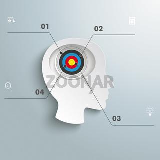White Paper Head Brain 4 Options Target PiAd