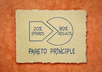 Pareto 80-20 principle concept