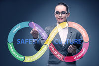 Businesswoman in safety culture concept