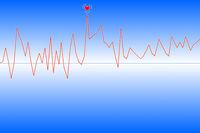 Darstellung einer Herzkurve mit einem Herzsymbol