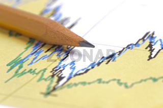 Börse und Kurs