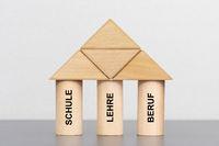 Säulen der Ausbildung mit Schule, Lehre und Beruf