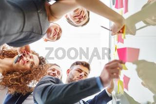 Start-Up Business Meeting sammelt Ideen