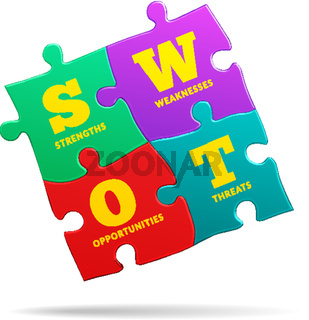 Jigsaw SWOT analysis strategy. Vector illustration