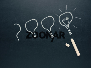 Hand drawn light bulb on a blackboard, a question becomes an idea