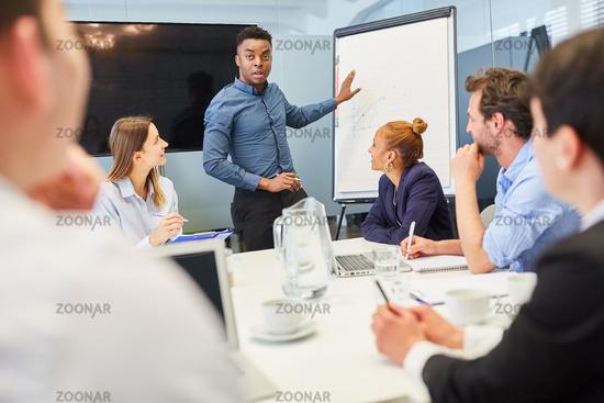 Business Mann bei der Präsentation am Flipchart