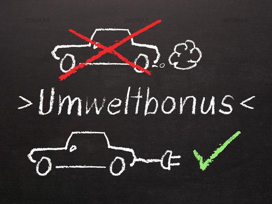 Electric Car Bonus, The word Environmental bonus in German on a blackboard