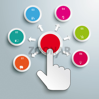 Click Hand Push Buttons 6 Consequences PiAd