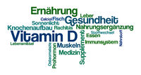 Word Cloud on a white background - Vitamin D (German)