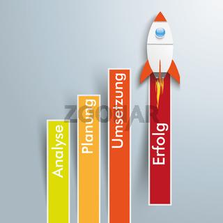 Chart Successful Strategy Rocket