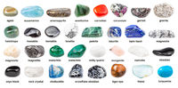 collection of various polished stones with names