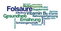 Word Cloud on a white background - Folate - Folsaeure (German)