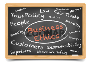 Wordcloud Business Ethics