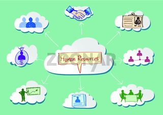 Human resources and Human management icons idea design