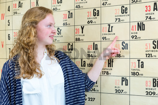 Female dutch student pointing at wall chart with periodic table