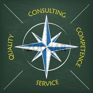 Blackboard Consulting Concept Compass