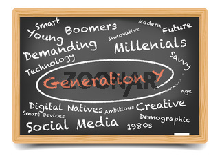 Wordcloud Generation Y
