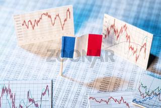 Entwicklung der Wirtschaft in Frankreich