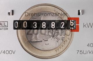 Stromzähler und Euromünze