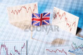 Entwicklung der Wirtschaft in Großbritannien