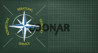 Blackboard Beratung Compass Copyspace