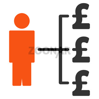 Person Pound Payments Flat Vector Icon Symbol