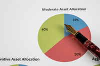 Chart of asset allocation pie charts with gold fountain pen nib