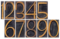 vintage wood type numbers isolated