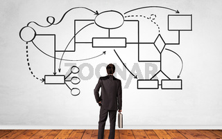 Businessman in doubt looking for solution concept with organizational chart