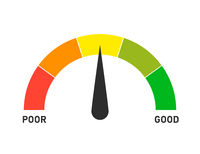 Speedometer red yellow and green color. Speed indicator in trendy flat style.