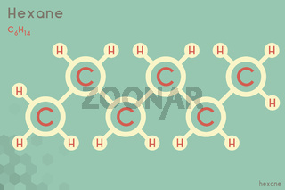 Infographic of the molecule of Hexane