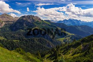 Panoramablick Bergwelt